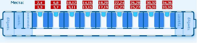 Схема поезда купе и плацкартных