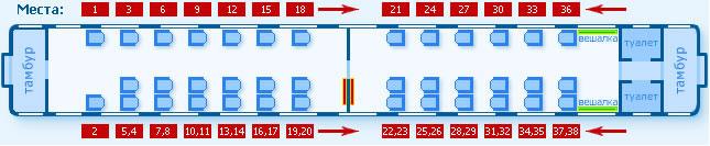 Сидячий вагон РЖД: схема расположения мест и фотографии 43