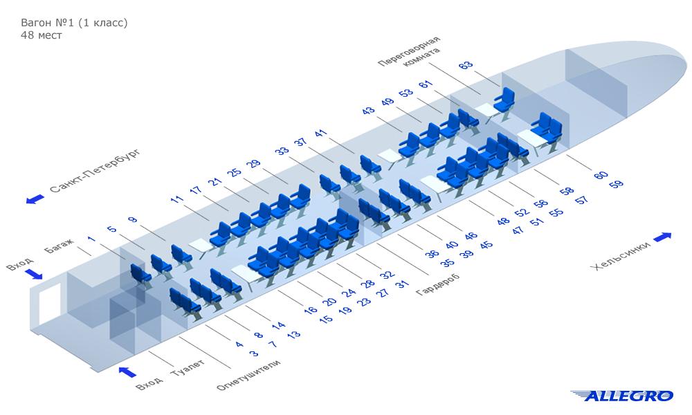 Схема вагона стриж москва-нижний новгород.