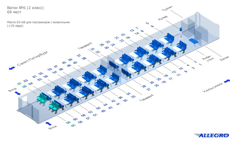 701н схема вагона.